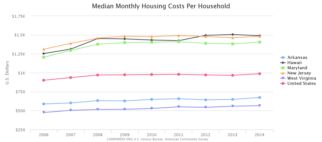 housing-costs.png
